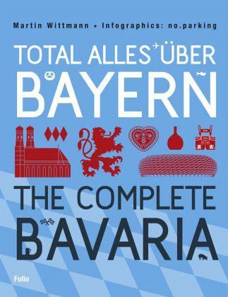 Total alles über Bayern